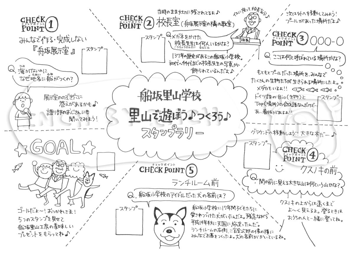 船坂里山学校 スタンプラリー イラスト制作例